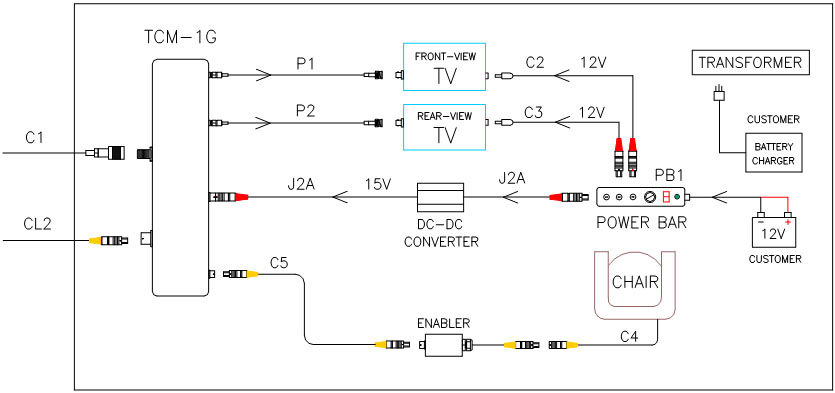 ags-control-room-schematic